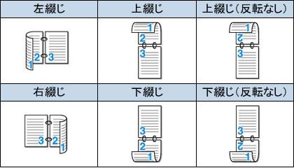 すべての講義 単位の表 : 自動両面印刷をするには、どう ...